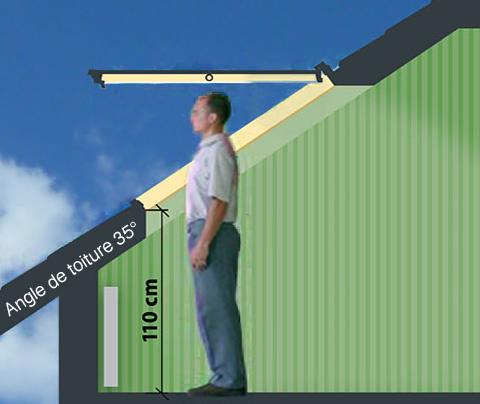 Fenêtre de toit projection-rotation