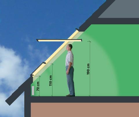 Fenêtre de toit rotation surélevé avec éclairage inférieur