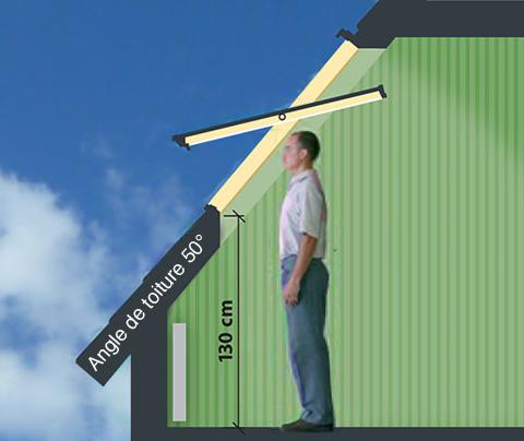 Fenêtre de toit rotation